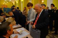 Результати голосування щодо обрання на посаду ректора Львівського державного університету безпеки життєдіяльності від 18 жовтня 2018 року