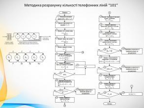 Представники Університету взяли участь у засіданні секції телекомунікацій, інформаційних технологій та інформатизації Науково-технічної ради ДСНС України